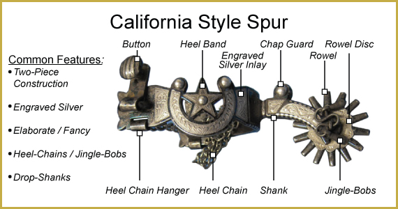 cali-spur-labelled
