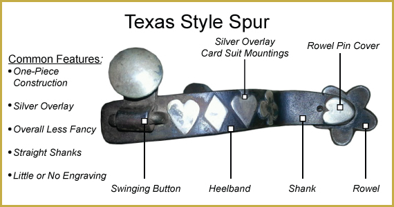 texas-spur-labelled
